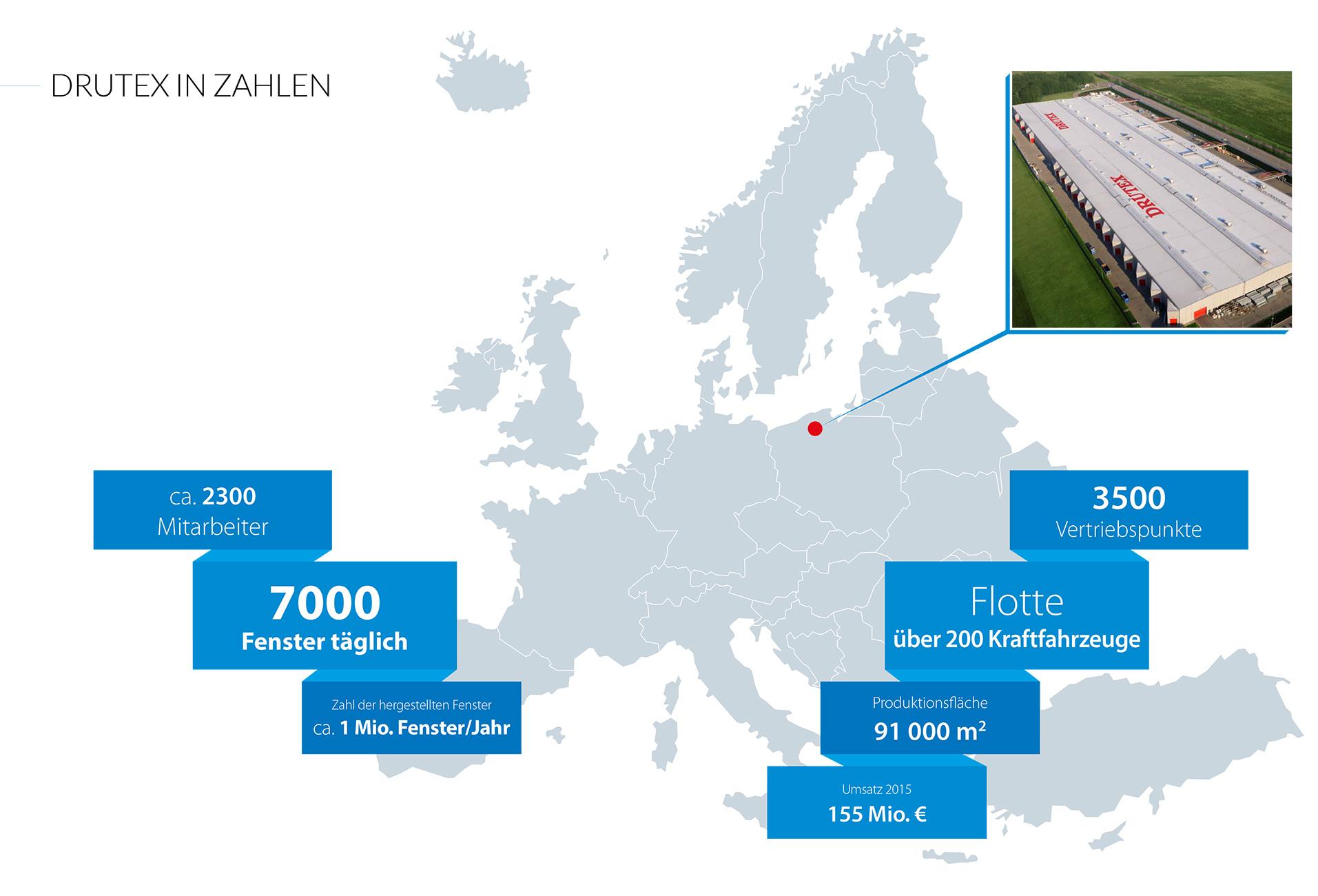 Gut bekannt Drutex Fenster & Türen - Hersteller von PVC Fenstern aus Polen YS65