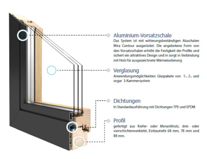 drutex fenster und t ren g nstig kaufen bei. Black Bedroom Furniture Sets. Home Design Ideas